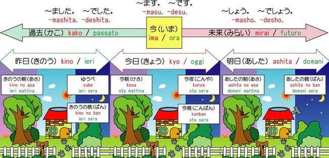 Genzaikakomirai